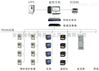 Acrel-2000Acrel-2000电力监控系统