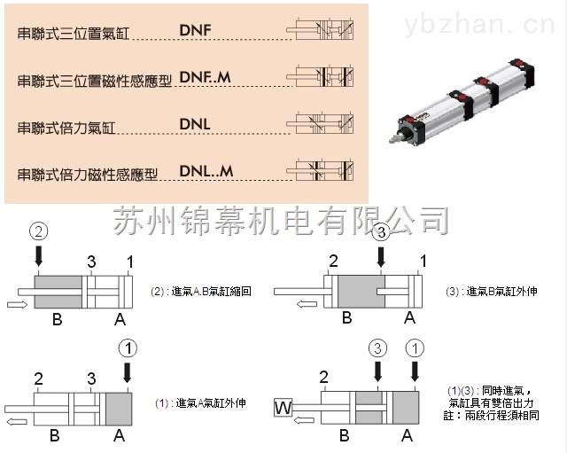 GSU16/80-台湾进口UNIEMC双轴倍力气缸