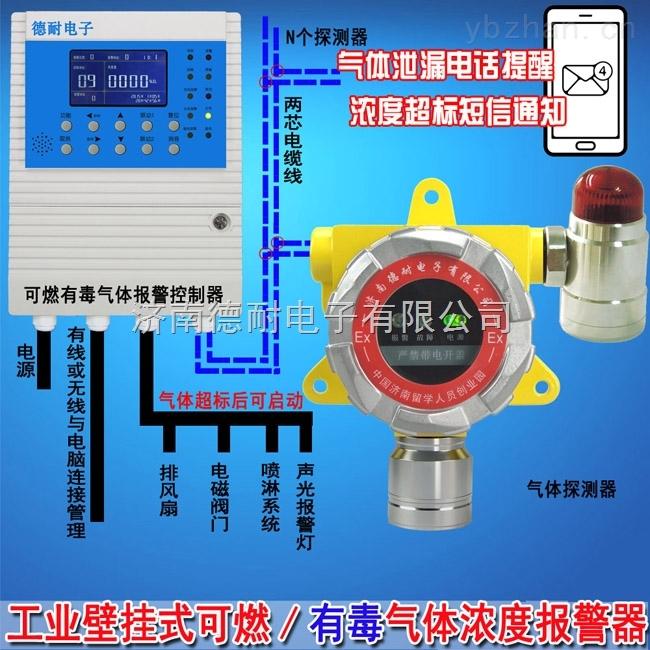 化工厂厂房氧气检测报警器,点型可燃气体探测器什么品牌的好?