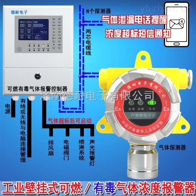 化工廠廠房二氧化碳泄漏報警器,氣體泄漏報警裝置安裝接幾根線