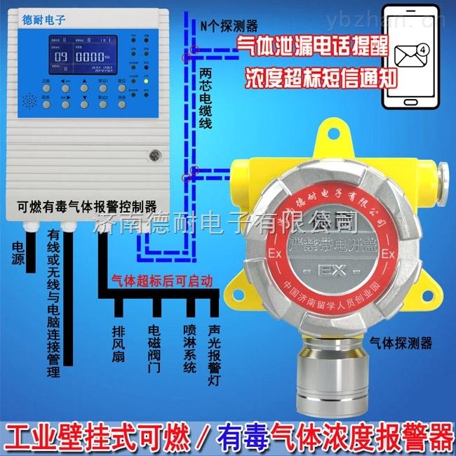 化工厂厂房氟化氢泄漏报警器,煤气报警器安装在墙壁上有高度要求吗