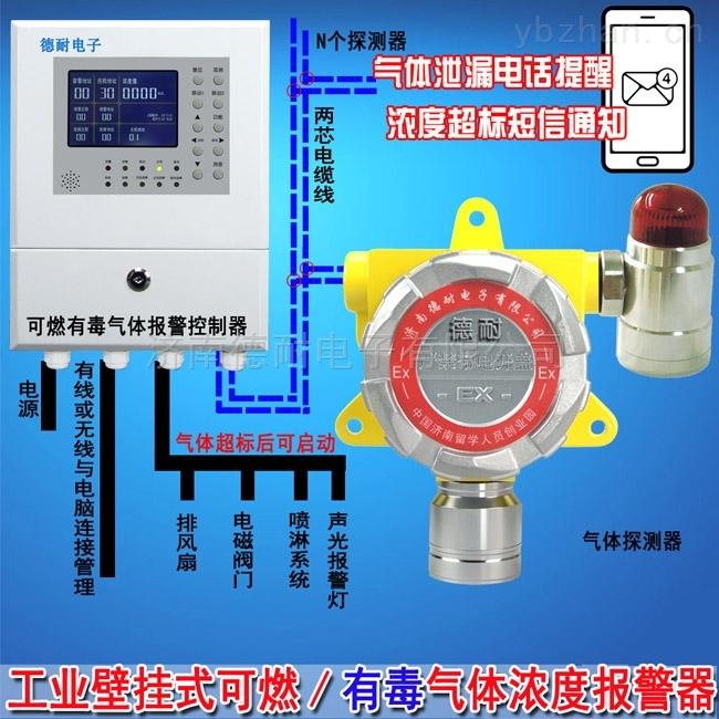 化工廠廠房液化氣檢測報警器,毒性氣體報警儀安裝過程中使用什么規格的信號線