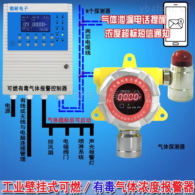 学校食堂液化气浓度报警器,毒性气体探测器为什么一直报警?