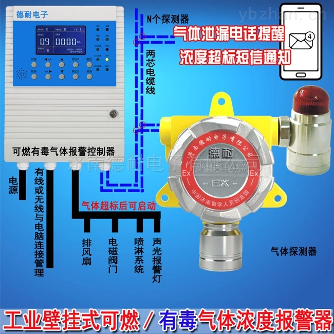 壁挂式氧气检测报警器,气体报警控制器联网型监控