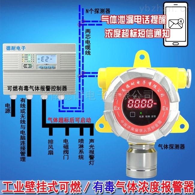 快餐店厨房可燃气体探测报警器,毒性气体报警仪的检测范围是多少