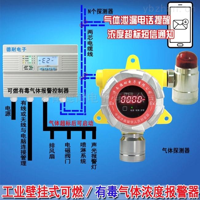 化工厂仓库有毒性浓度报警器,可燃性气体探测器安装在墙壁上有高度要求吗