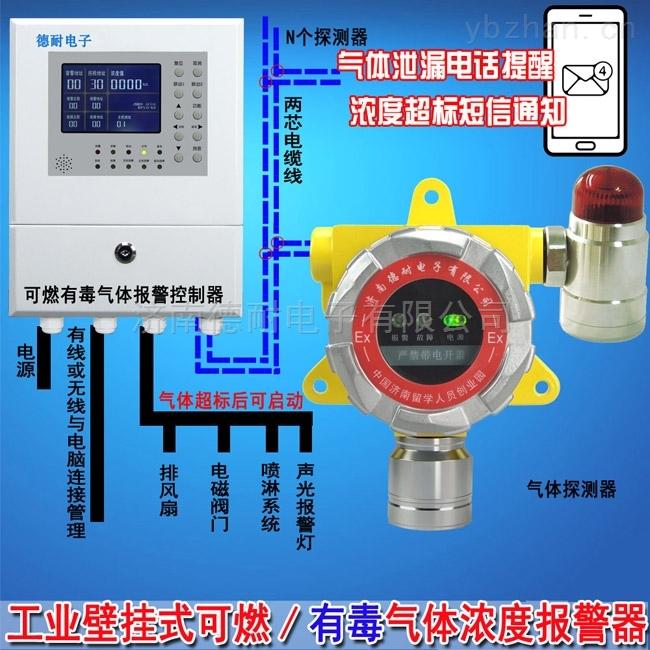 化工厂车间有机溶剂气体泄漏报警器,气体探测仪器怎么安装?