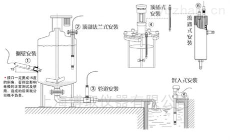 污水处理 经济小表 实惠型简易型PH计