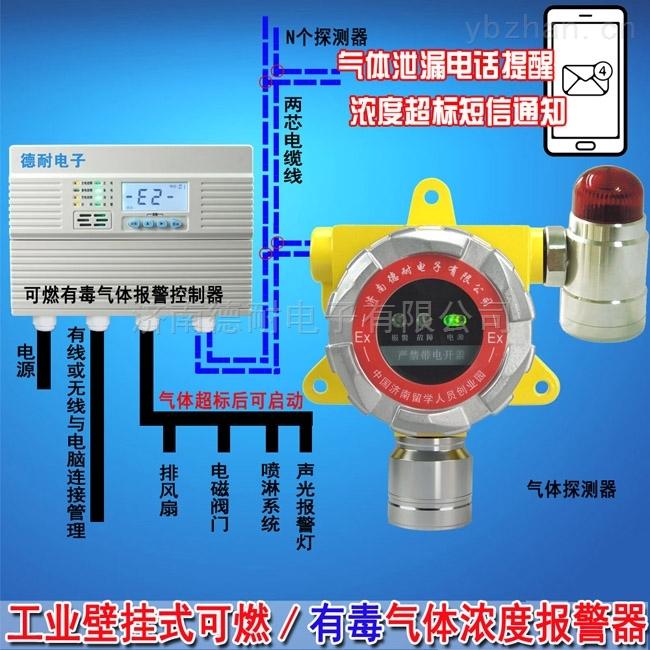 防爆型二氯甲烷泄漏报警器,点型可燃气体探测器与消防喷淋设备怎么连接