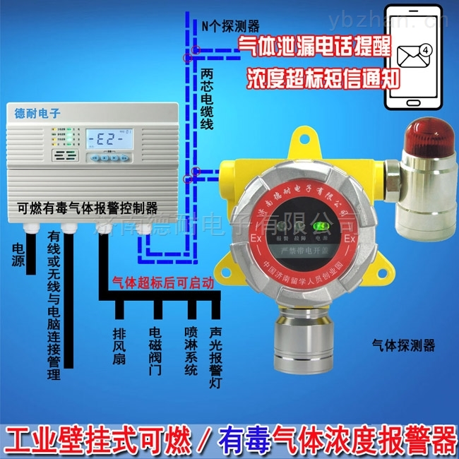 固定式氫氣檢測報警器,可燃氣體報警裝置布點規范是什么