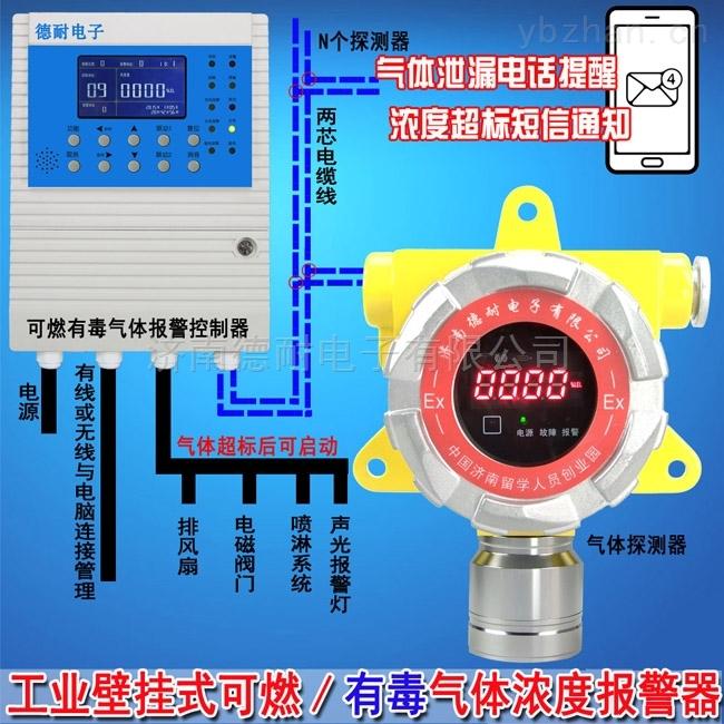 固定式氫氣氣體報警器,燃氣濃度報警器安裝在墻壁上有高度要求嗎