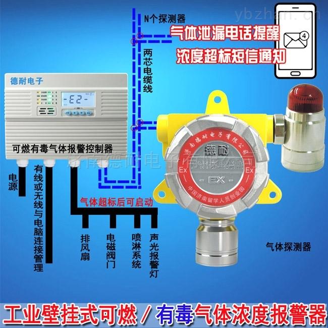工业罐区乙醇气体泄漏报警器,煤气浓度报警器怎么与消防主机联动