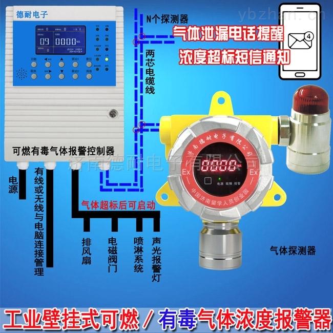 壁挂式溴气气体报警器,可燃气体探测报警器与防爆轴流风机怎么连接