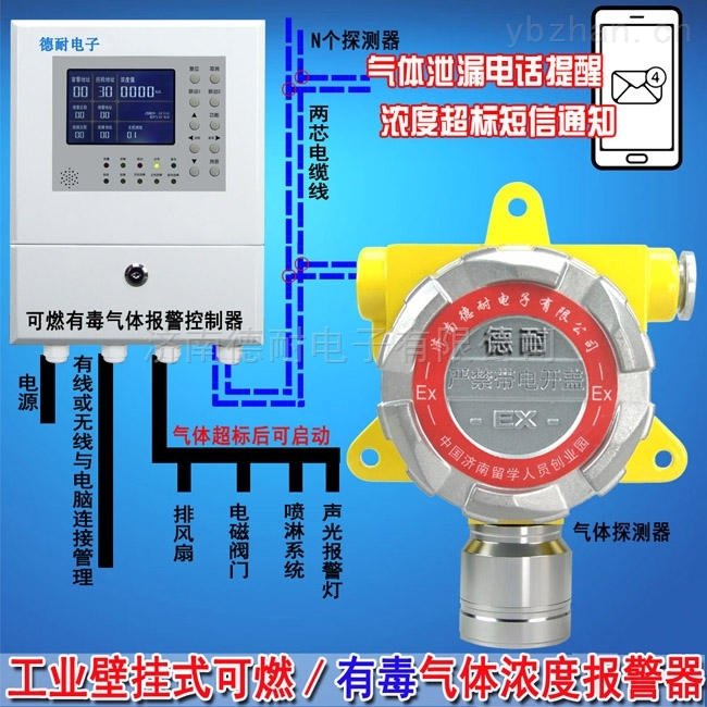 煉鐵廠車間氫氣檢測報警器,氣體探測儀工作原理及對故障的處理方法