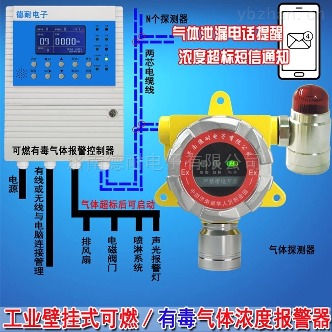 防爆型稀料溶劑探測報警器,可燃性氣體探測器可以檢測多大面積的區域