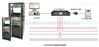 光纖傳感應用于電力傳輸監測