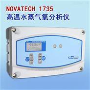NOVATECH水分测定仪