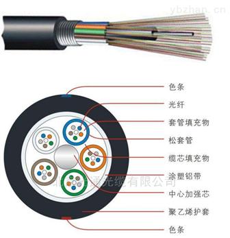 安徽单模光缆MGTSV33 48芯矿用光缆
