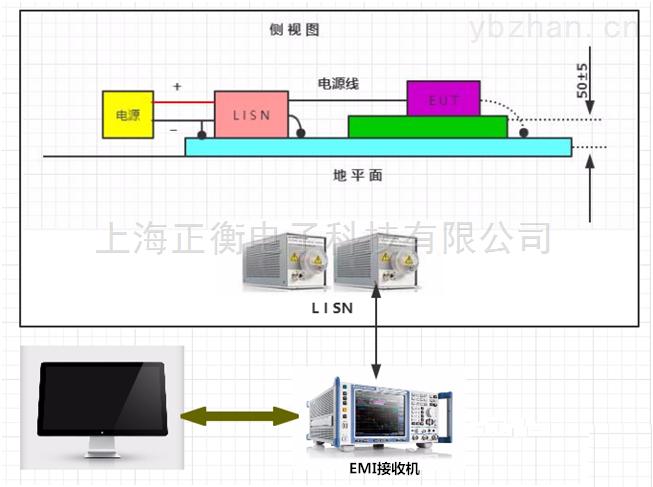汽车电子EMI传导发射测试系统(CE)
