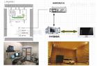 汽车电子辐射发射测试系统(RE)