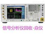 二手仪器 频谱分析仪 HMS-X回收