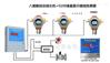实时监测臭氧报警器价格_厂家 臭氧浓度报警