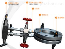 JN-LFJYP1706孔板流量計