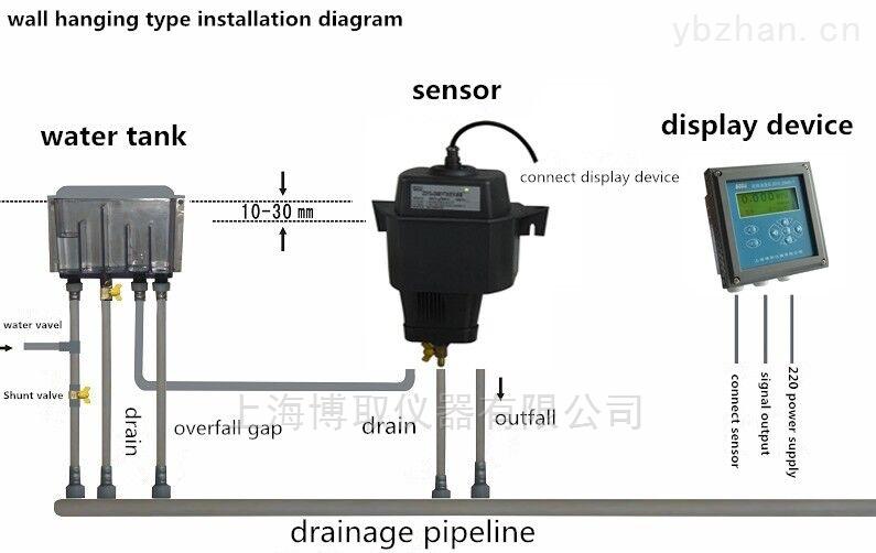 凈化水0-20NTU在線濁度儀