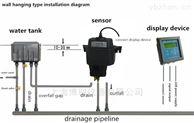 净化水0-20NTU在线浊度仪