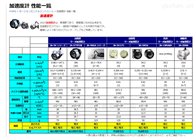JA-29MA進口原裝JAE日本航空電子加速度計