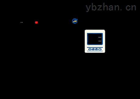 壁挂式氧分析仪
