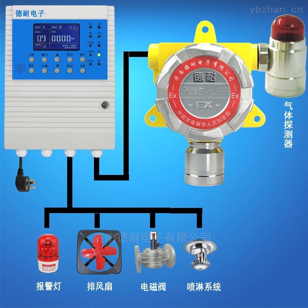 工業用氨水濃度報警器,燃氣濃度報警器