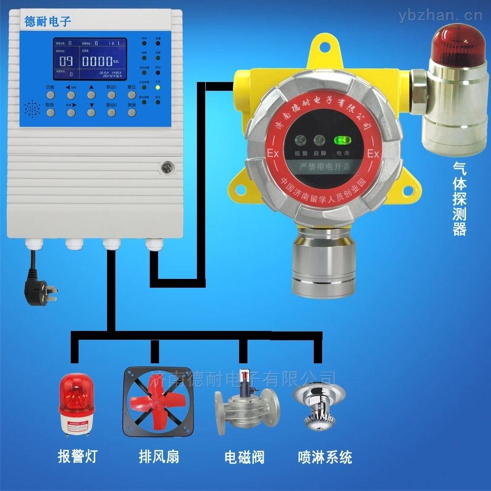 化工厂厂房石油醚检测报警器,气体探测器探头