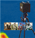 德国柯雷便携式伽马相机RC510