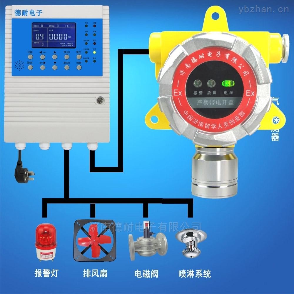 防爆型二氧化氮泄漏報警器,防爆型可燃氣體探測器