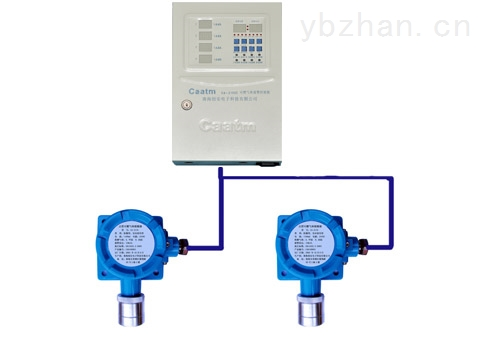 車間工業型氫氣報警器 氫氣濃度探測器廠家 帶3C認證