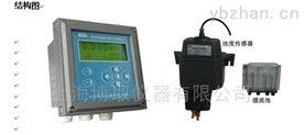 專業工業濁度儀