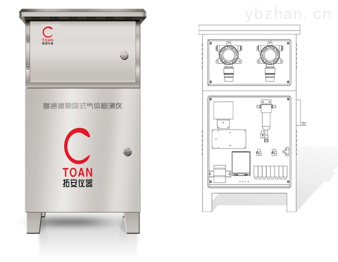 GCT-NH3-XT-E-带预处理高浓度热导式氨气在线监测仪