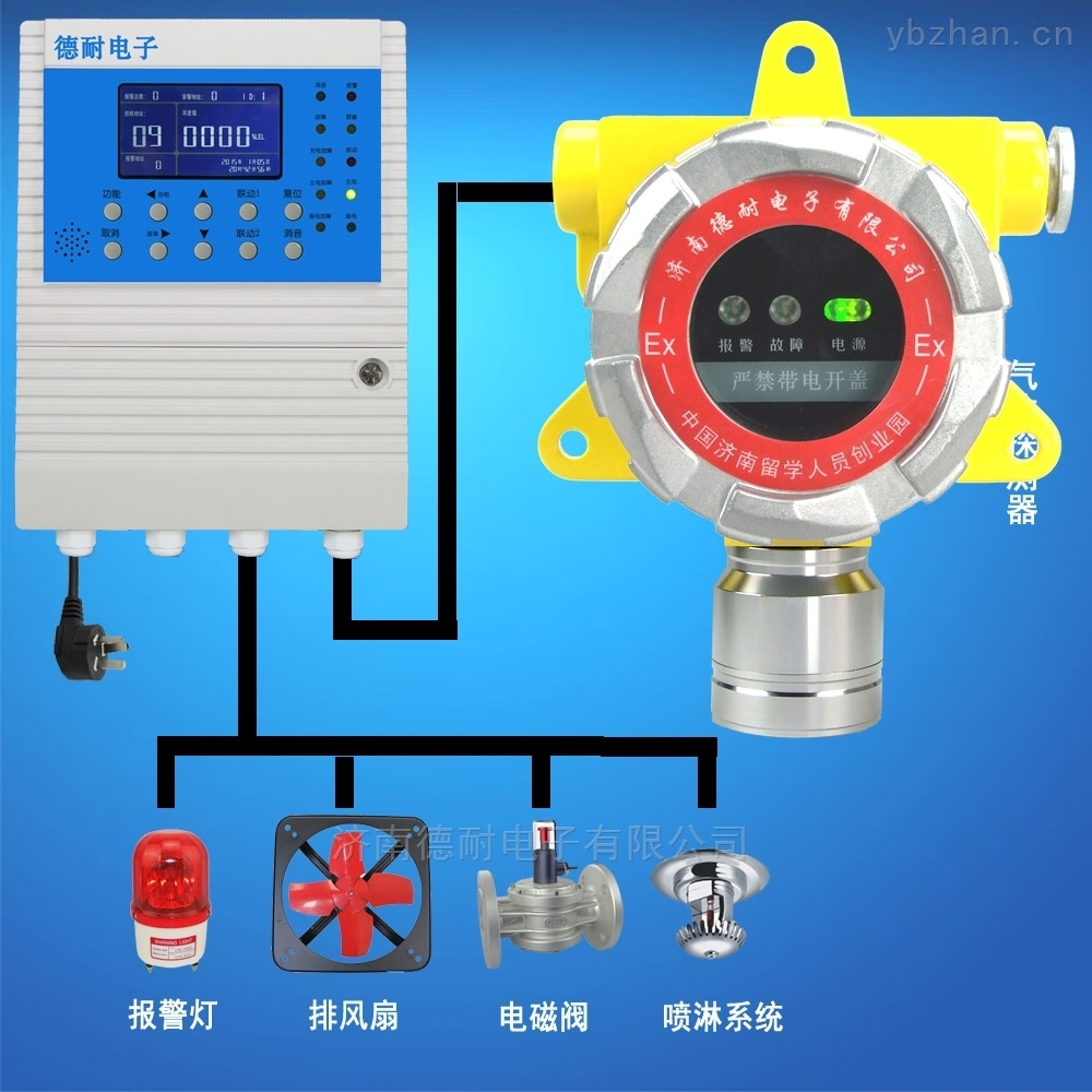 防爆型醋酸乙酯報警器,可燃氣體探測儀