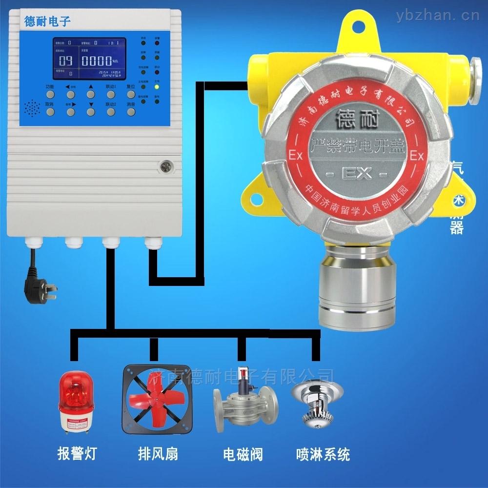 化工廠廠房四氟乙烯氣體探測報警器,可燃性氣體探測器