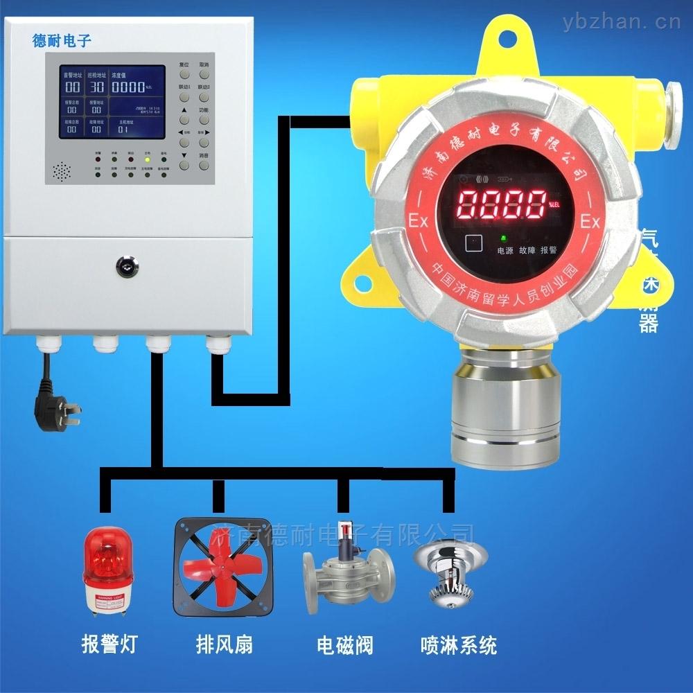 防爆型稀料溶劑探測報警器,氣體探測儀