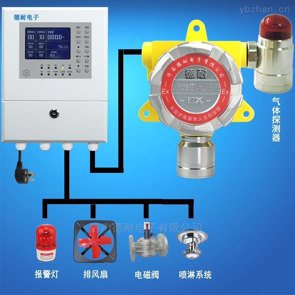 壁掛式酒精檢測報警器,氣體報警器