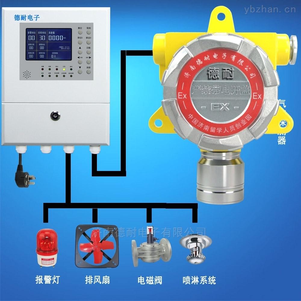 固定式甲醛探測報警器,氣體探測儀器