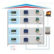 供热计量及温控一体化装置