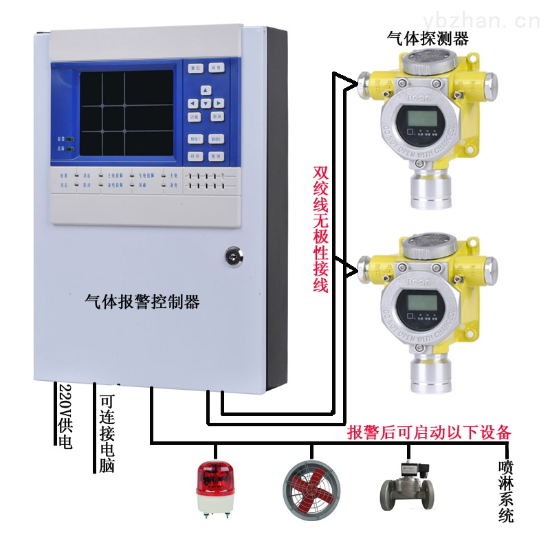 R134A冷媒泄漏报警器 四氟乙烷浓度检测报警器