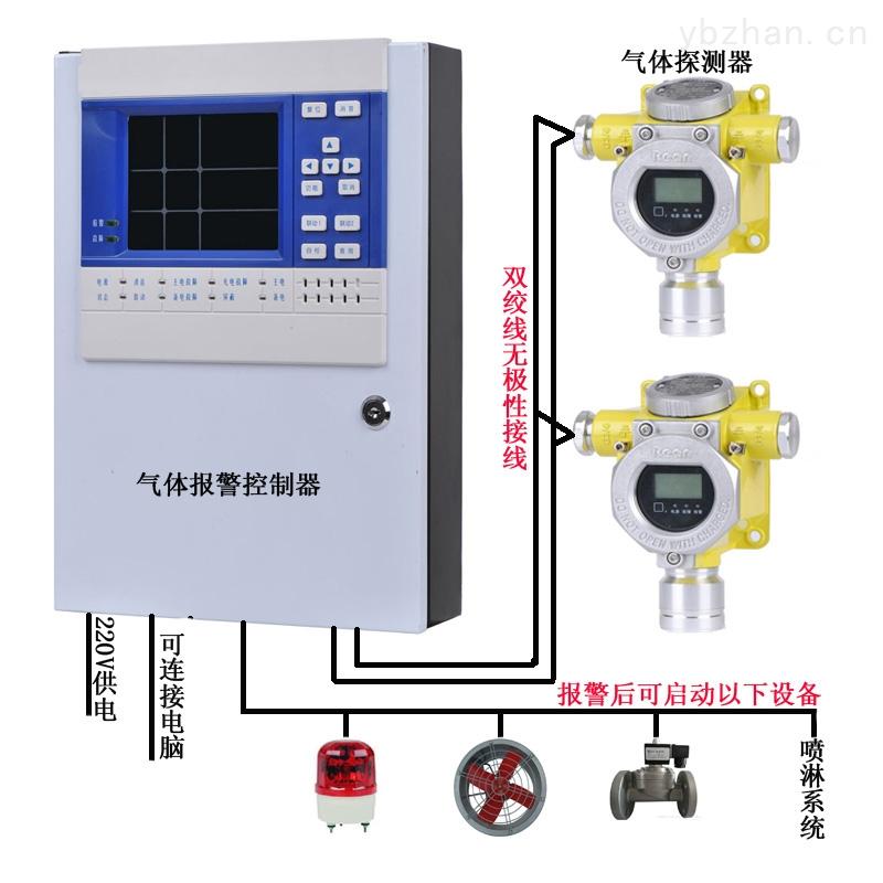 氧气浓度探头报警器 氧气气体泄漏报警器RBT-6000-ZLGM