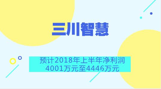 三川智慧预计上半年净利润4001万元至4446万元