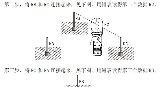 钳形接地电阻测试仪现场使用方法