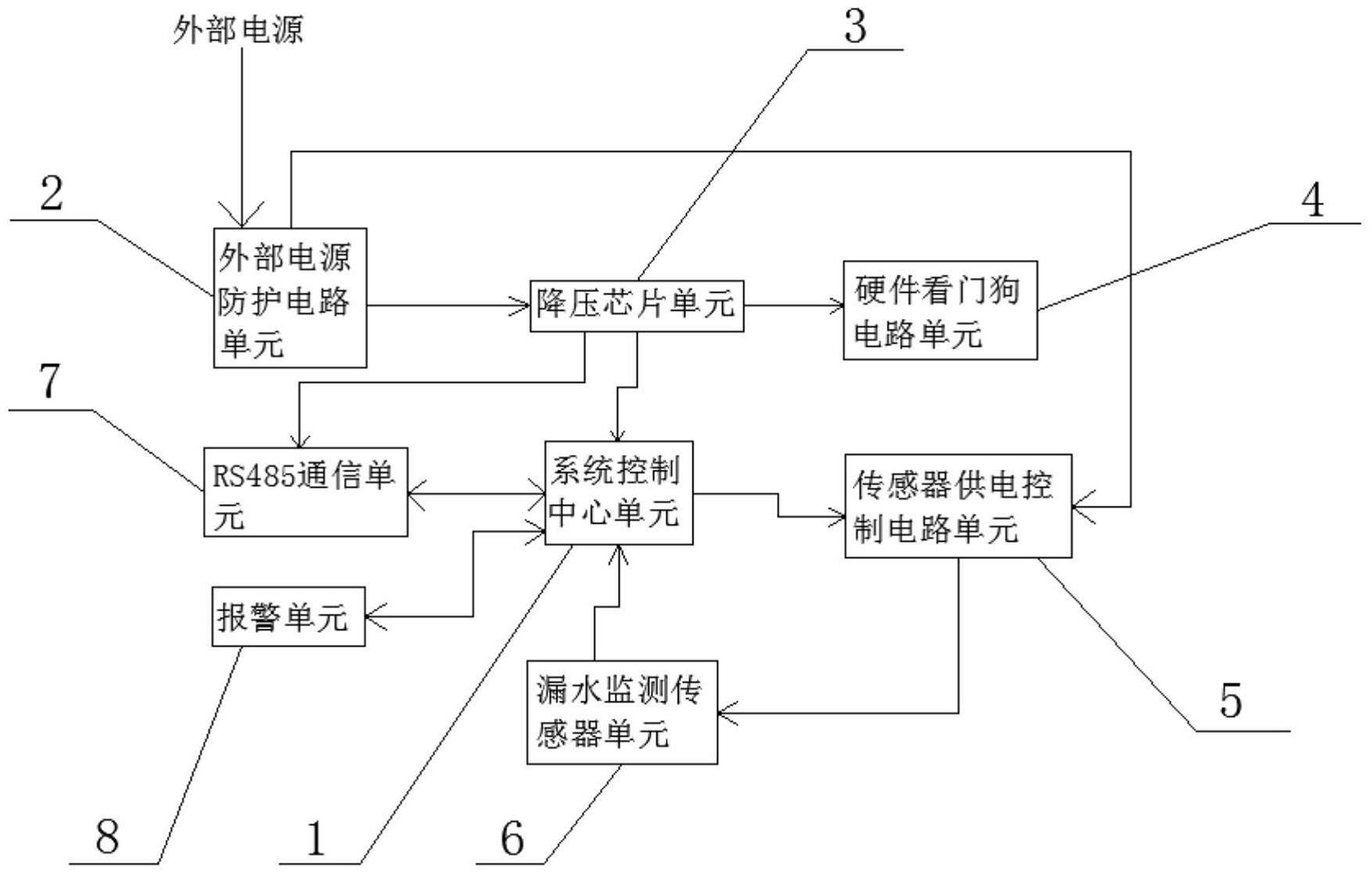 【北京赛车新专利】一种实时监测柱塞泵盘根泄漏的检测仪