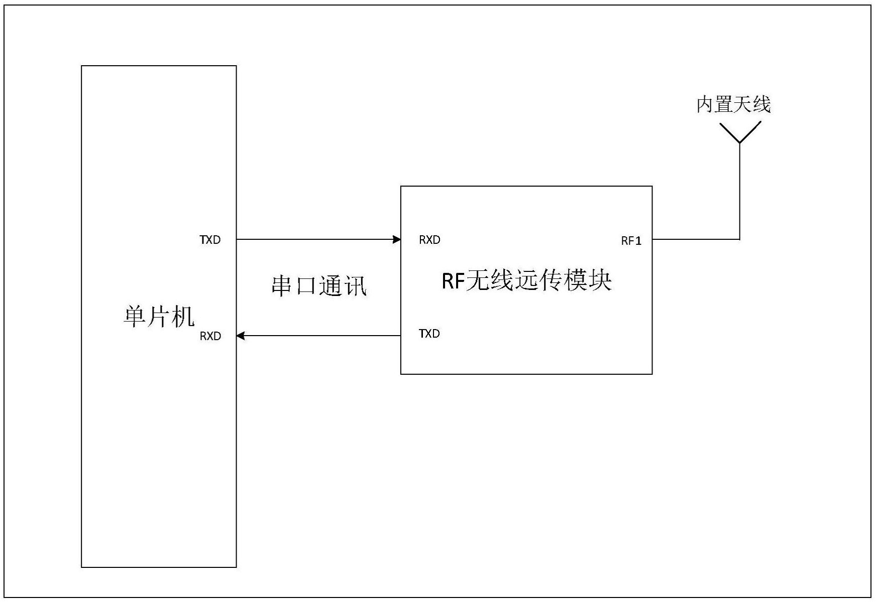 【仪表新专利】无线远传超声波水表